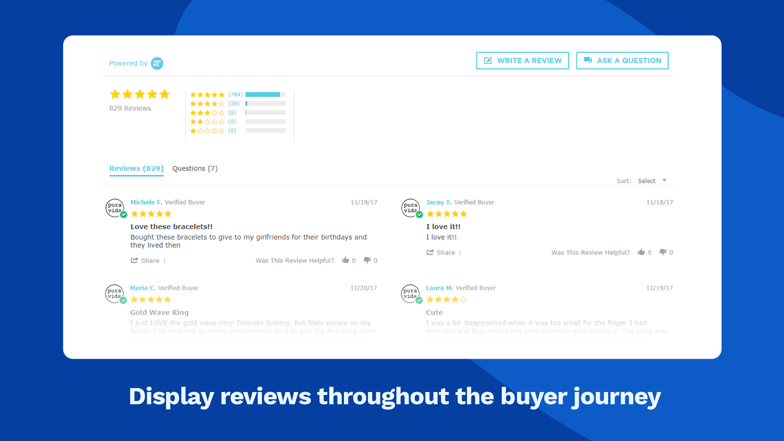 how to write amazon product reviews for affiliate websites