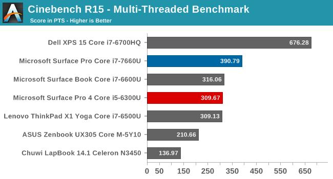 intel iris plus graphics 640 review